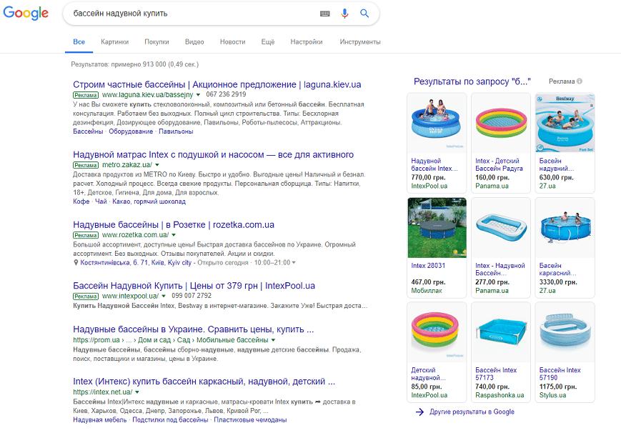Google-Shopping-reklama-tovarov